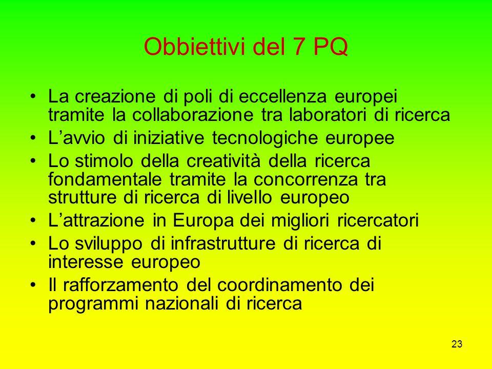 Obbiettivi del 7 PQ La creazione di poli di eccellenza europei tramite la collaborazione tra laboratori di ricerca.