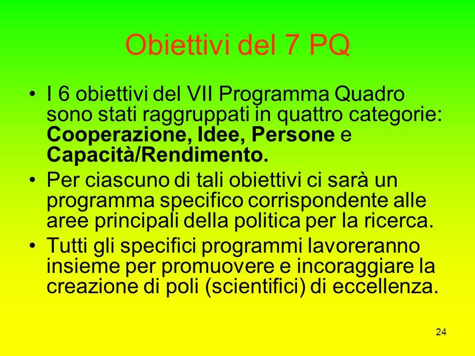 Obiettivi del 7 PQ