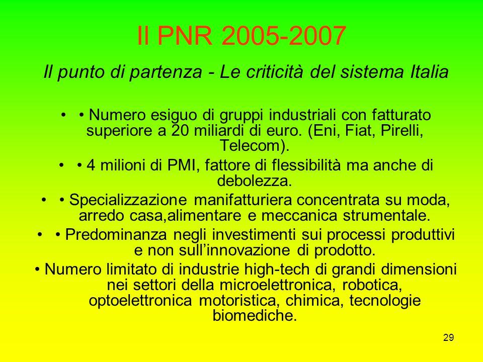 Il PNR 2005-2007 Il punto di partenza - Le criticità del sistema Italia.