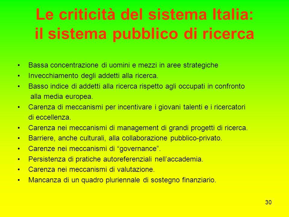 Le criticità del sistema Italia: il sistema pubblico di ricerca