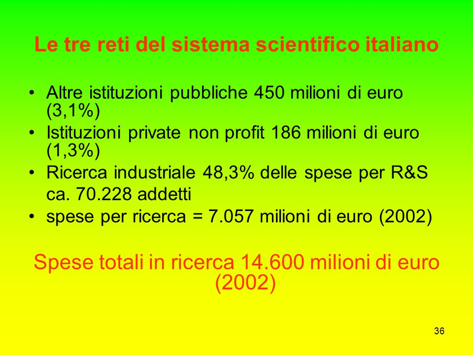 Le tre reti del sistema scientifico italiano