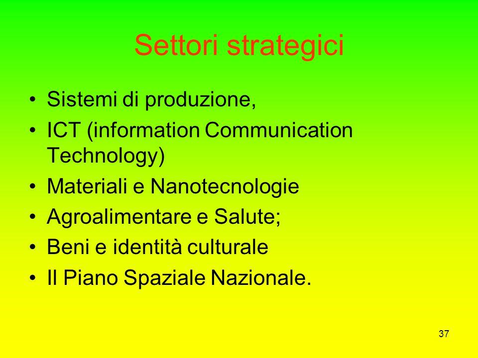 Settori strategici Sistemi di produzione,
