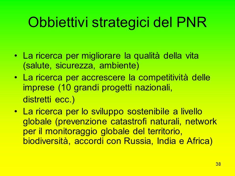 Obbiettivi strategici del PNR