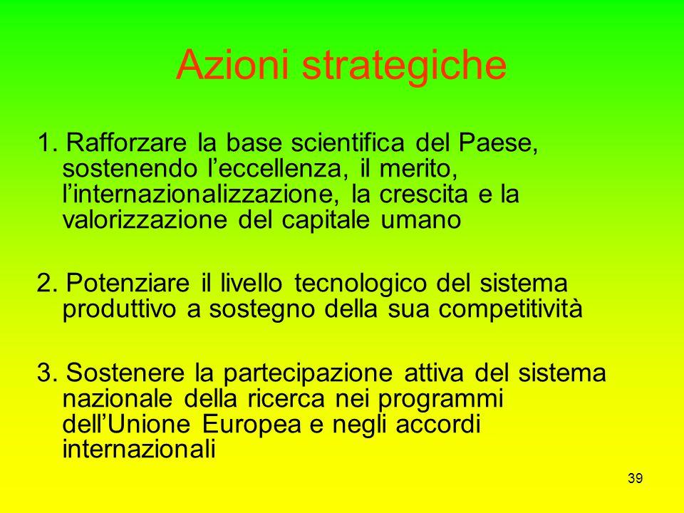 Azioni strategiche