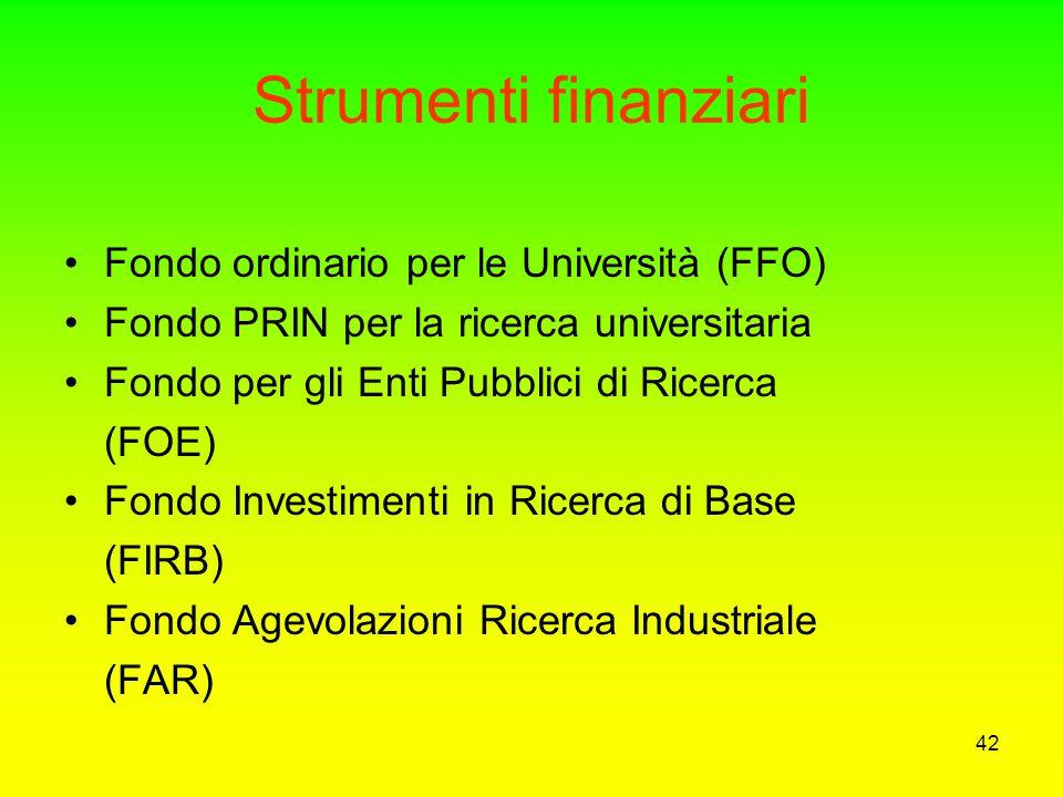 Strumenti finanziari Fondo ordinario per le Università (FFO)