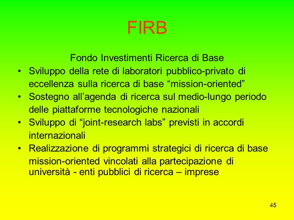 Fondo Investimenti Ricerca di Base