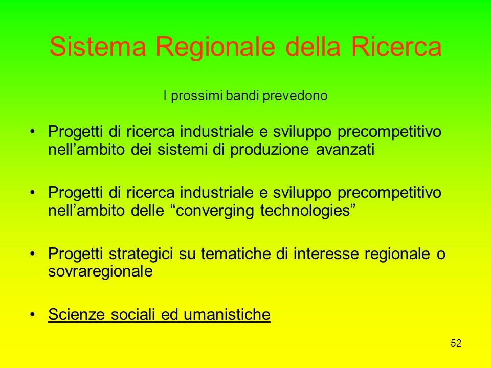 Sistema Regionale della Ricerca