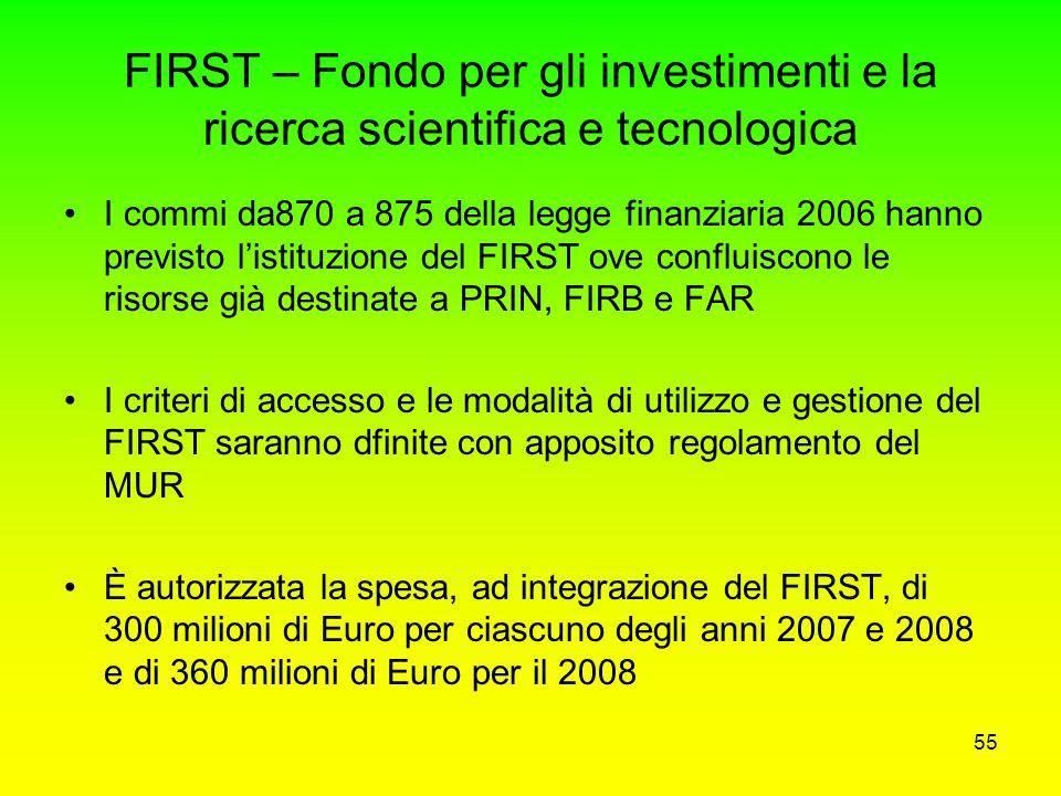 FIRST – Fondo per gli investimenti e la ricerca scientifica e tecnologica