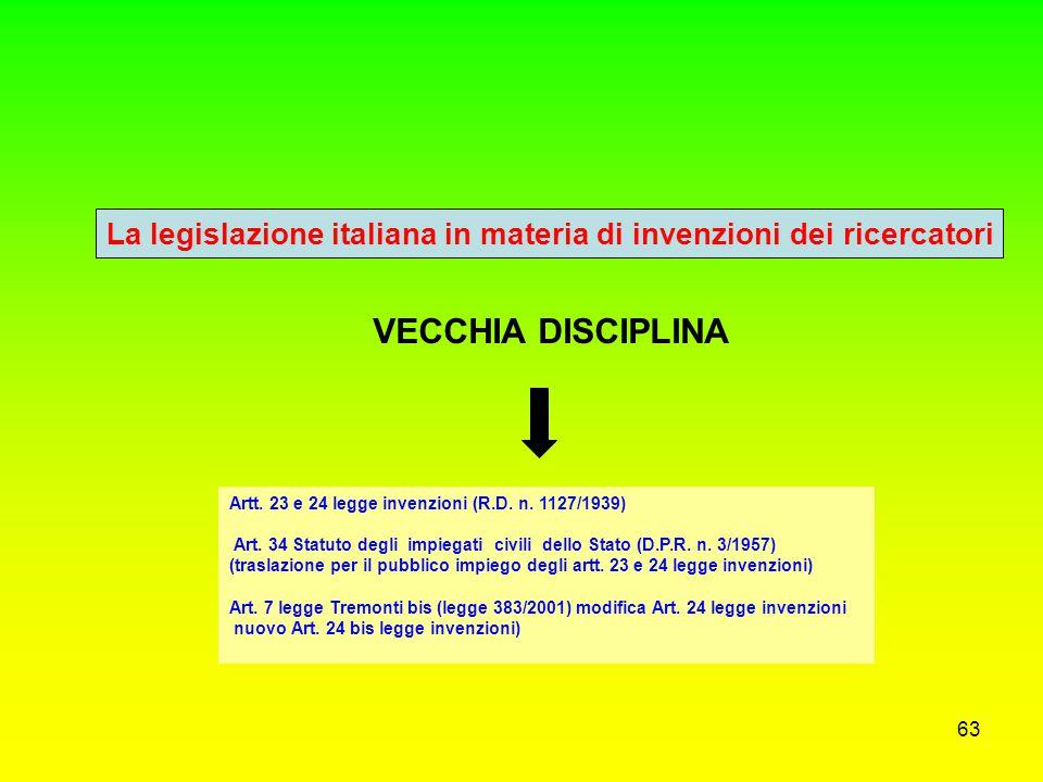 La legislazione italiana in materia di invenzioni dei ricercatori