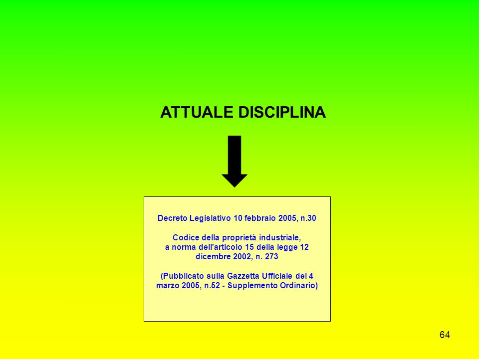 ATTUALE DISCIPLINA Decreto Legislativo 10 febbraio 2005, n.30