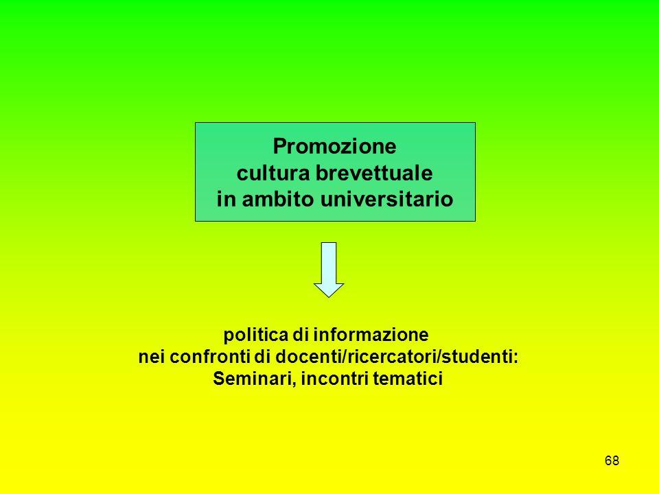 Promozione cultura brevettuale in ambito universitario