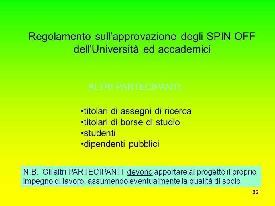 Regolamento sull'approvazione degli SPIN OFF dell'Università ed accademici