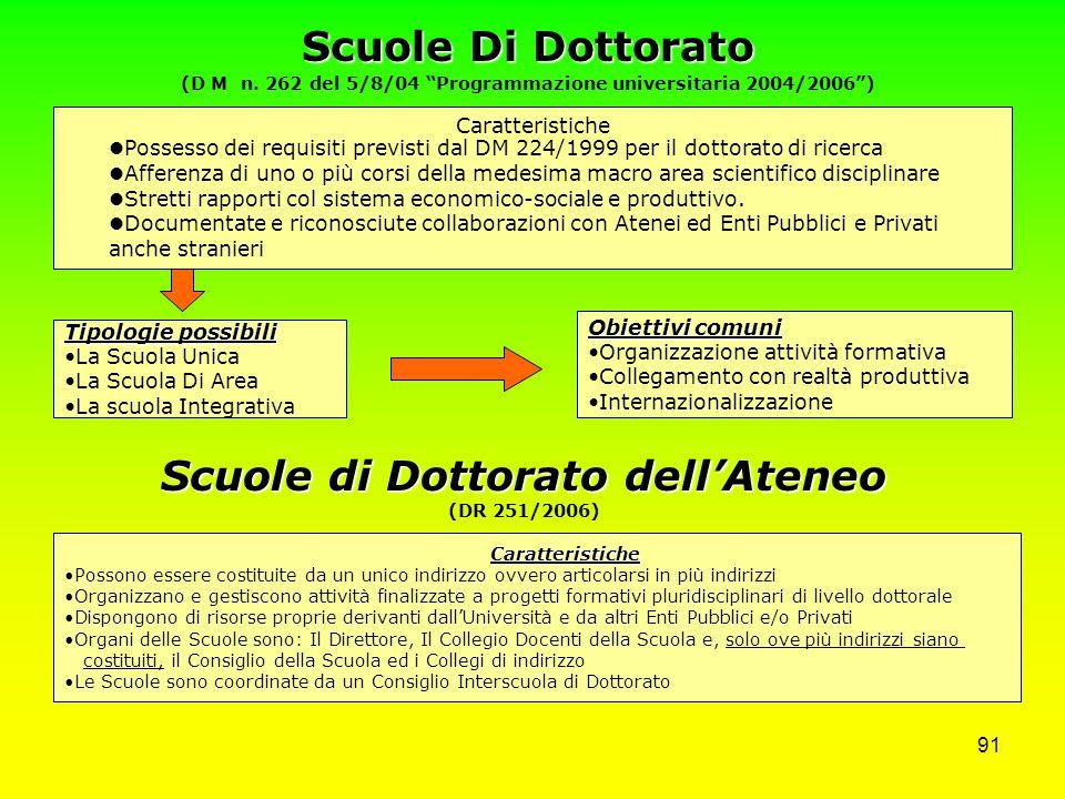 (D M n. 262 del 5/8/04 Programmazione universitaria 2004/2006 )