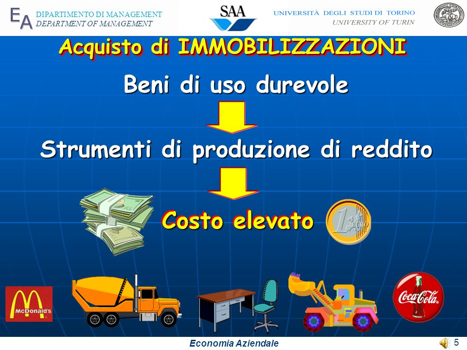 Acquisto di IMMOBILIZZAZIONI Strumenti di produzione di reddito