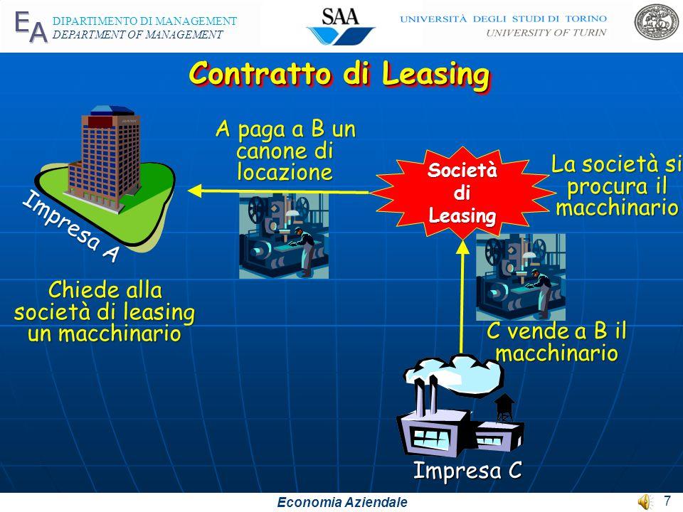 Contratto di Leasing A paga a B un canone di locazione
