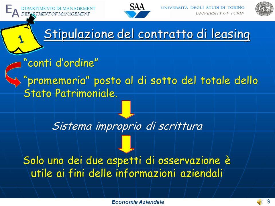 Stipulazione del contratto di leasing