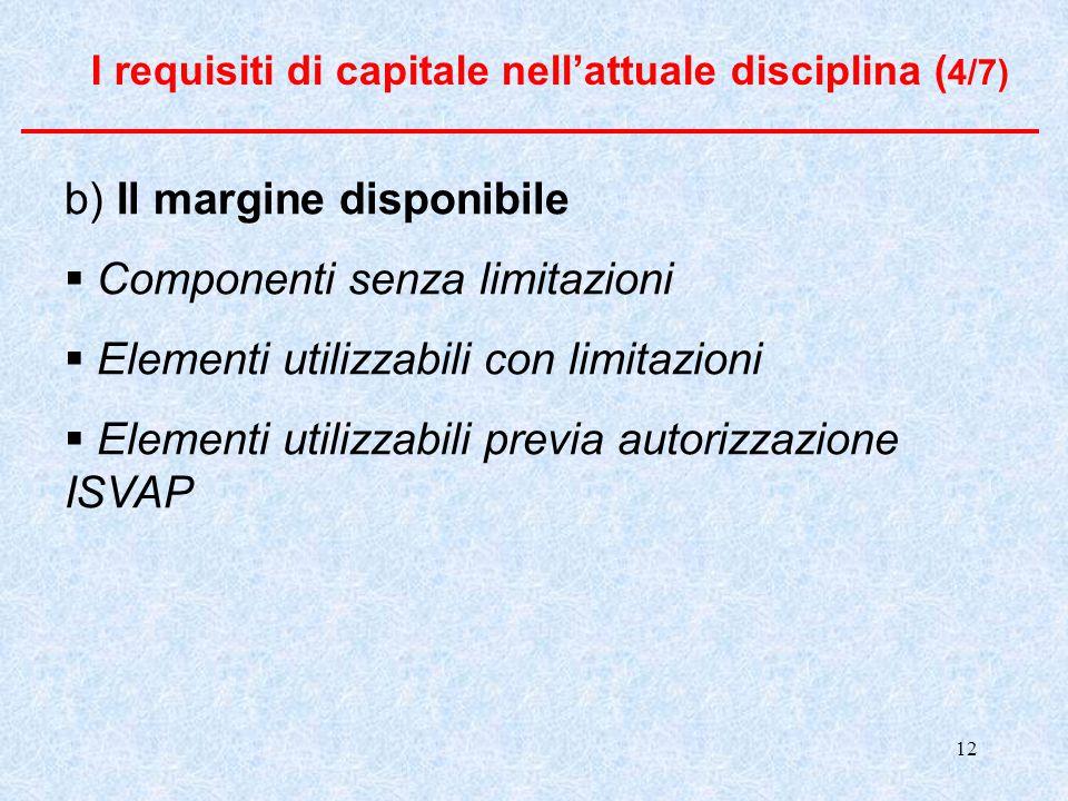 b) Il margine disponibile Componenti senza limitazioni