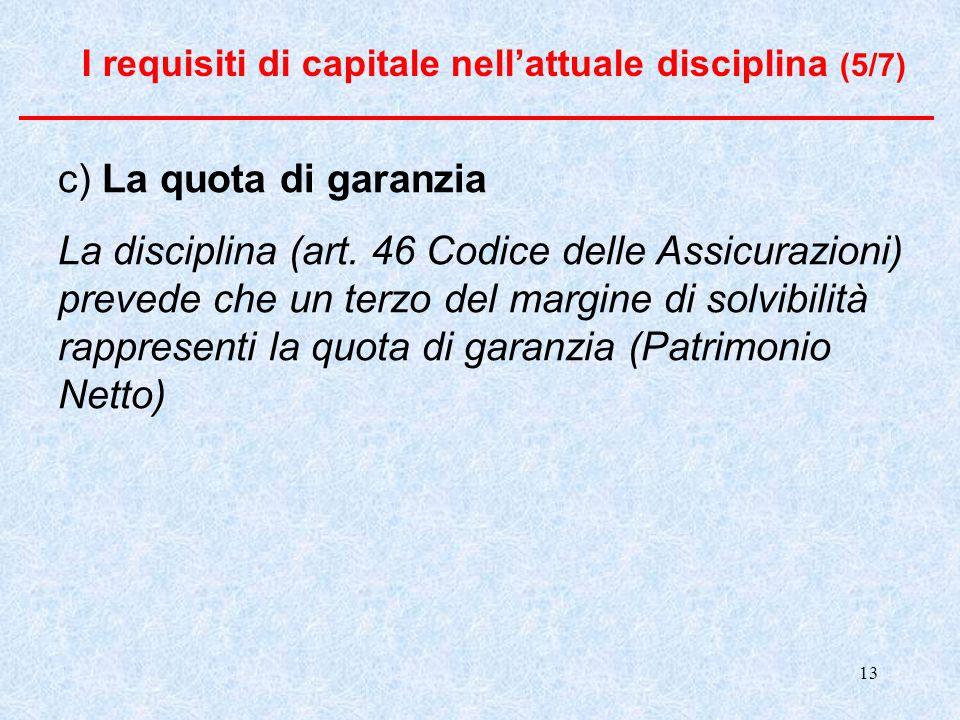 I requisiti di capitale nell'attuale disciplina (5/7)