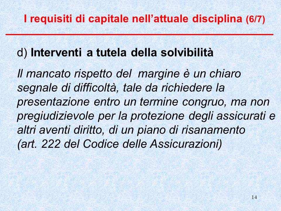 d) Interventi a tutela della solvibilità