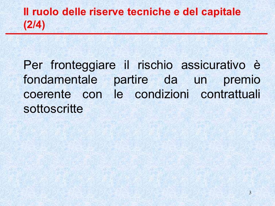 Il ruolo delle riserve tecniche e del capitale (2/4)