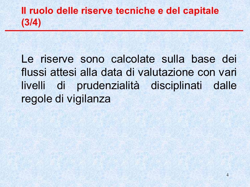 Il ruolo delle riserve tecniche e del capitale (3/4)