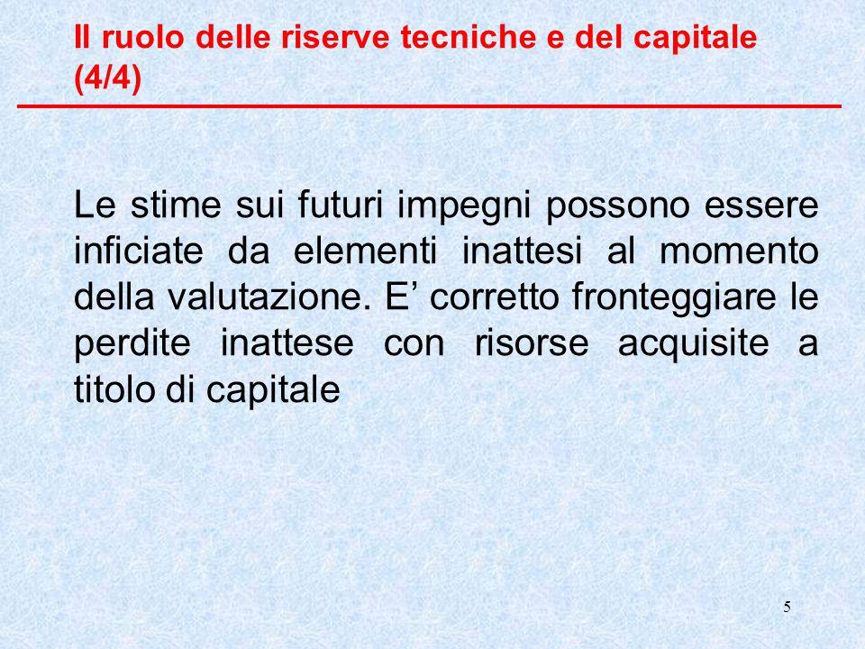 Il ruolo delle riserve tecniche e del capitale (4/4)
