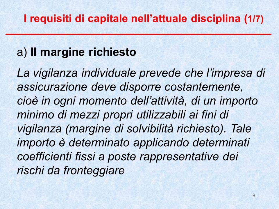 a) Il margine richiesto