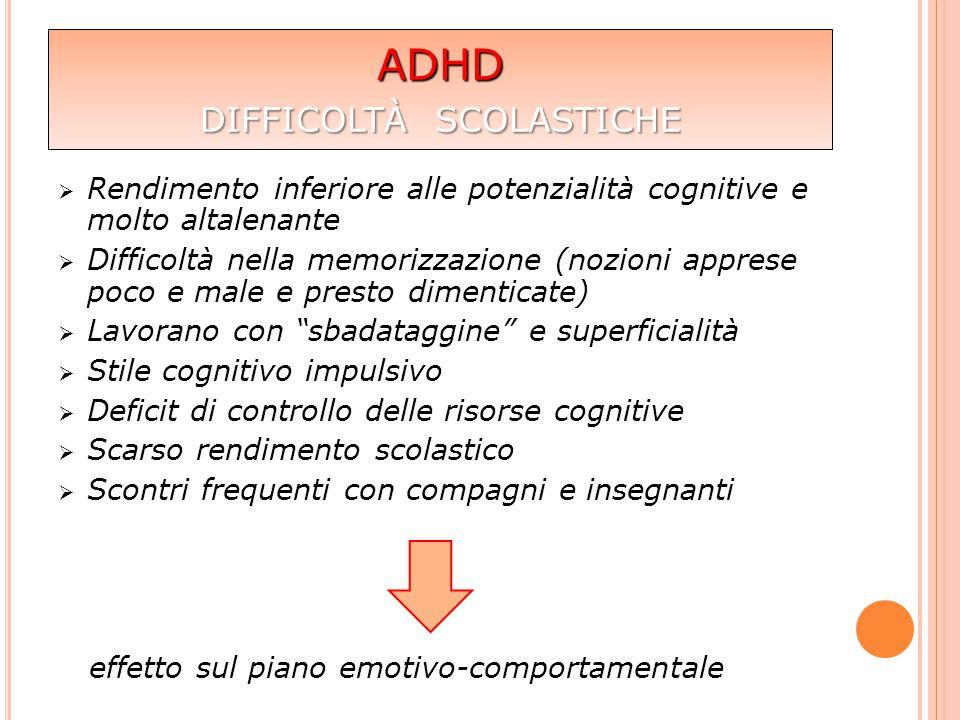 ADHD difficoltà scolastiche