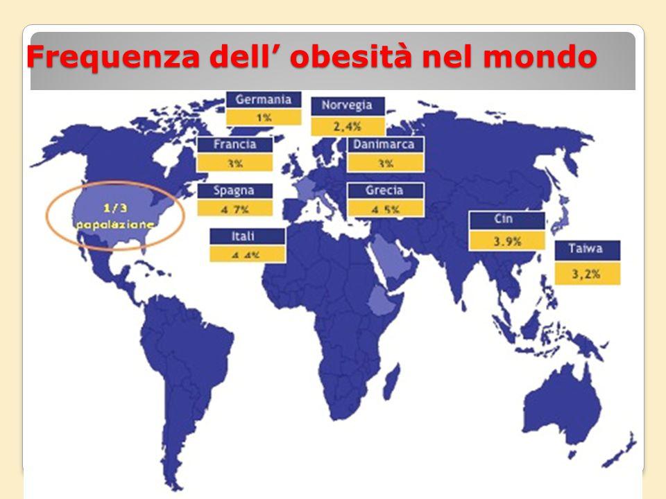 Frequenza dell' obesità nel mondo