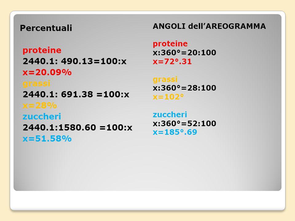 Percentuali proteine 2440.1: 490.13=100:x x=20.09% grassi