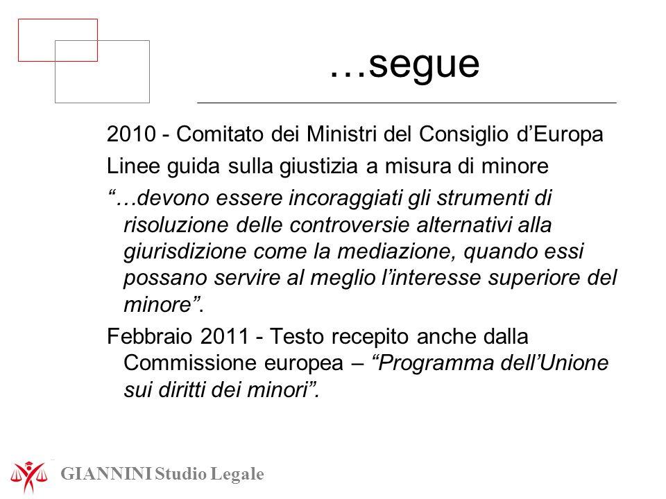 …segue 2010 - Comitato dei Ministri del Consiglio d'Europa
