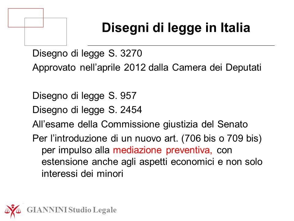 Disegni di legge in Italia