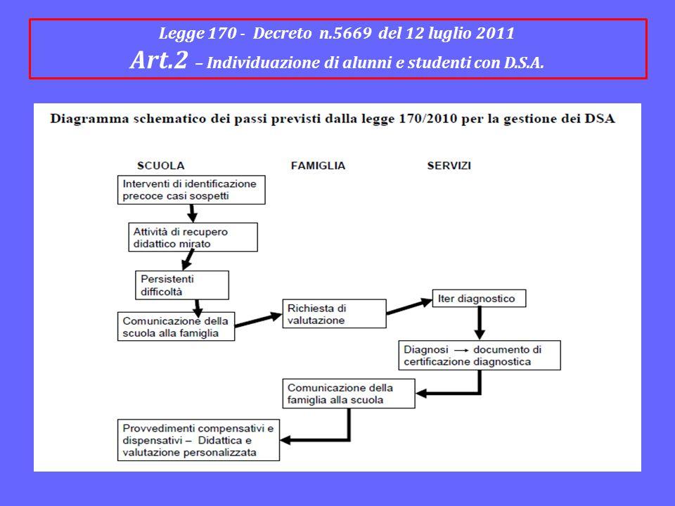 Art.2 – Individuazione di alunni e studenti con D.S.A.