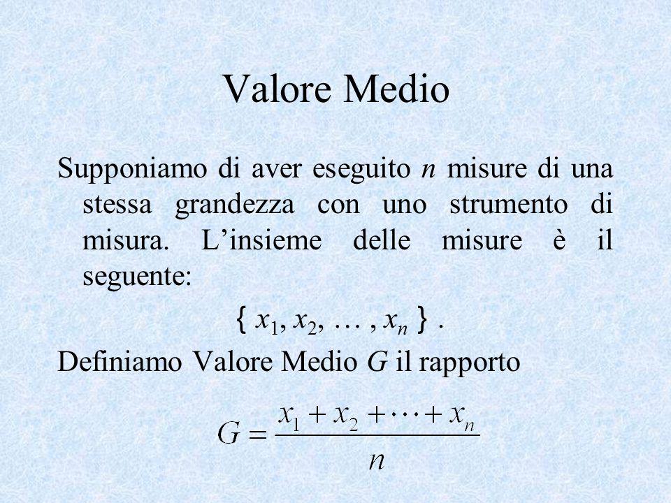 Valore Medio Supponiamo di aver eseguito n misure di una stessa grandezza con uno strumento di misura. L'insieme delle misure è il seguente: