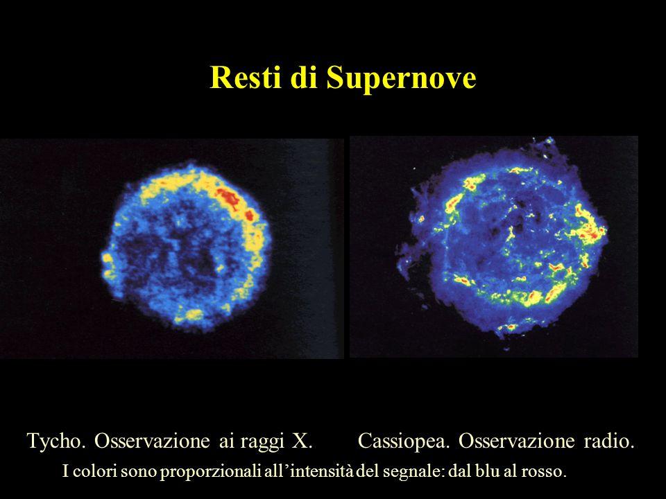 Resti di Supernove Tycho. Osservazione ai raggi X. Cassiopea