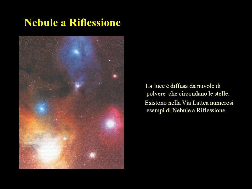 Nebule a Riflessione La luce è diffusa da nuvole di polvere che circondano le stelle.