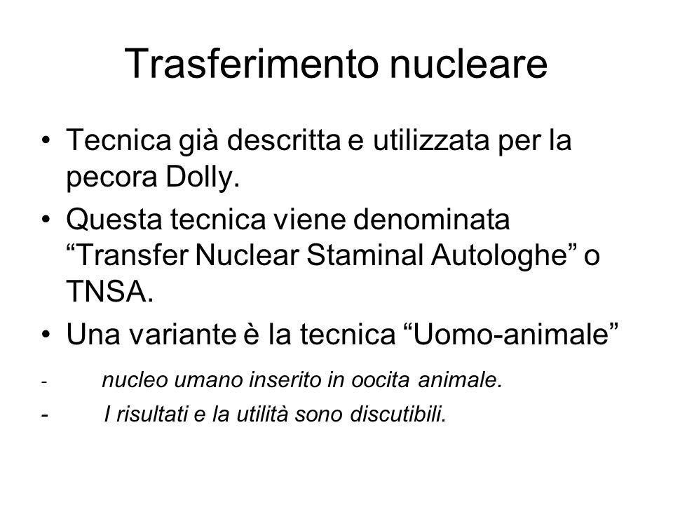 Trasferimento nucleare