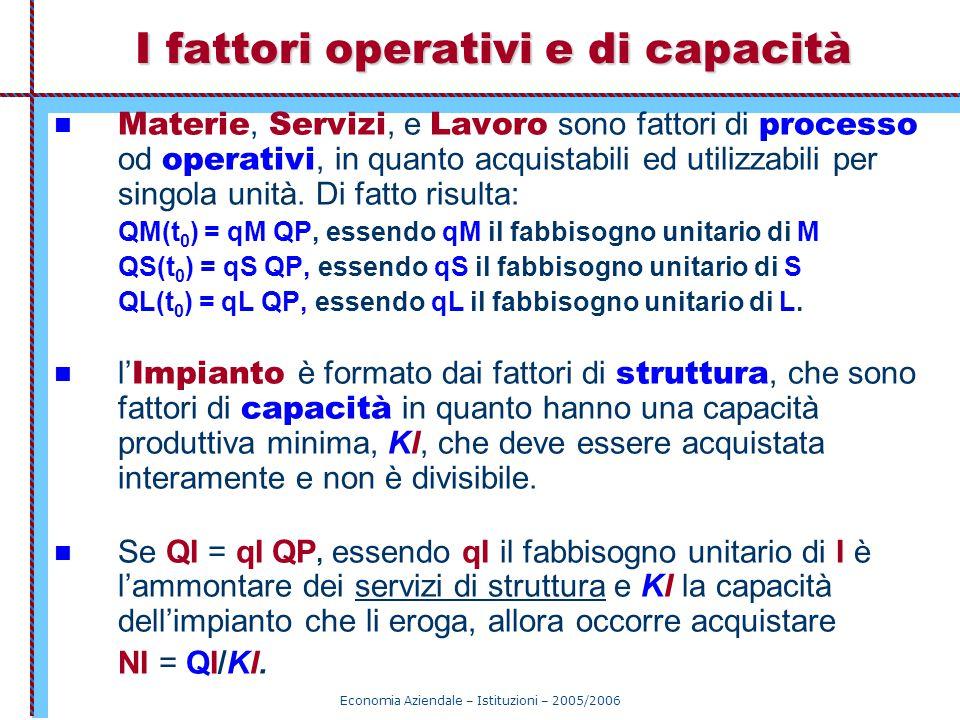 I fattori operativi e di capacità