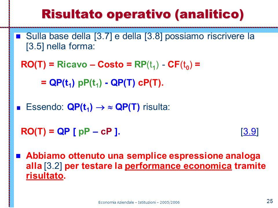 Risultato operativo (analitico)