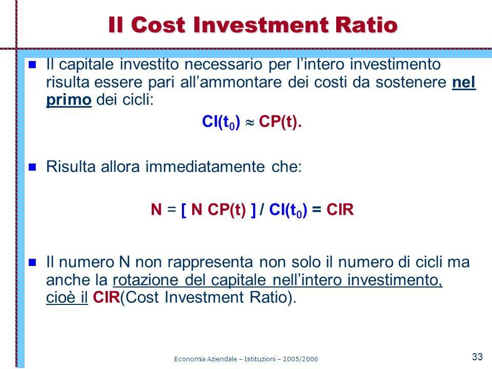 Il Cost Investment Ratio