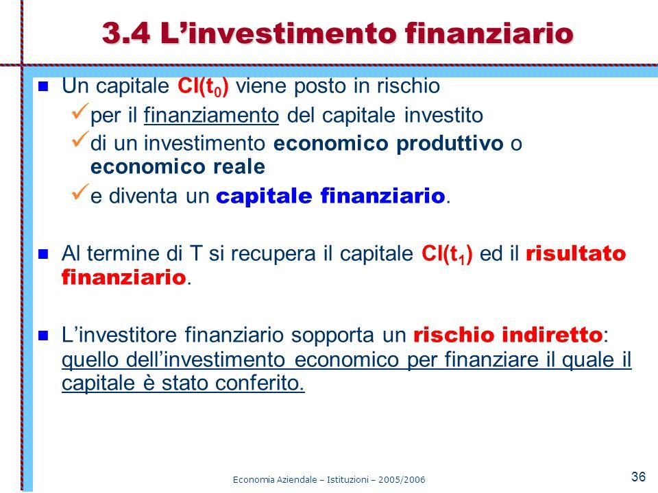 3.4 L'investimento finanziario
