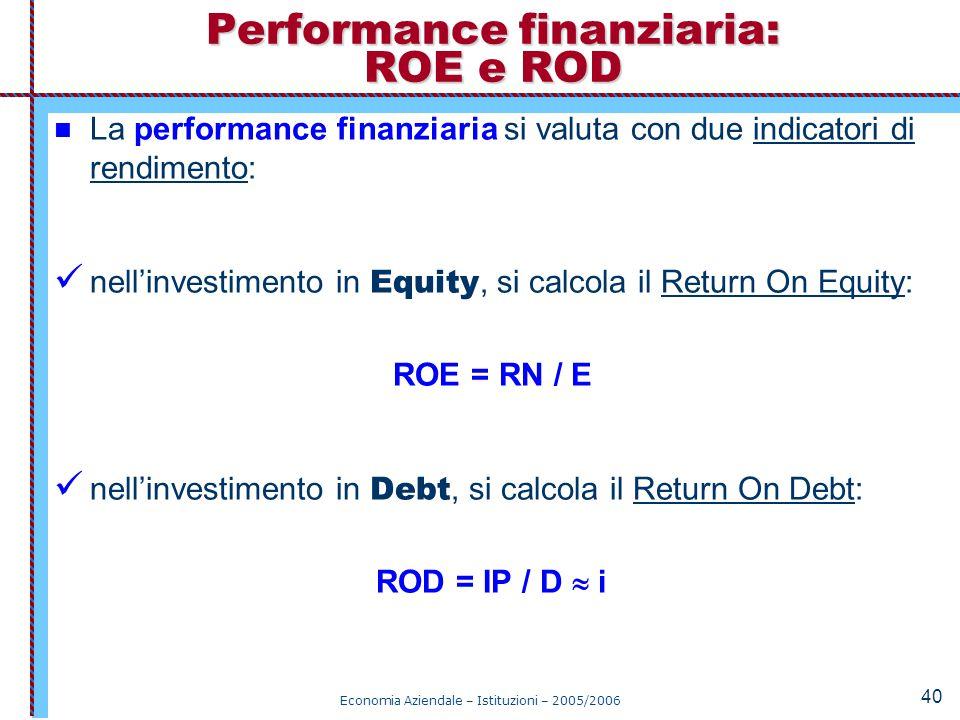 Performance finanziaria: ROE e ROD