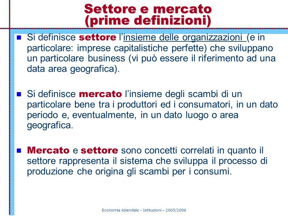 Settore e mercato (prime definizioni)