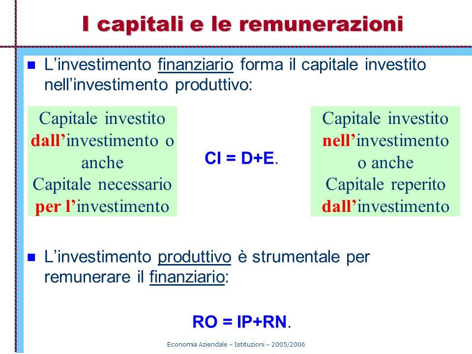 I capitali e le remunerazioni
