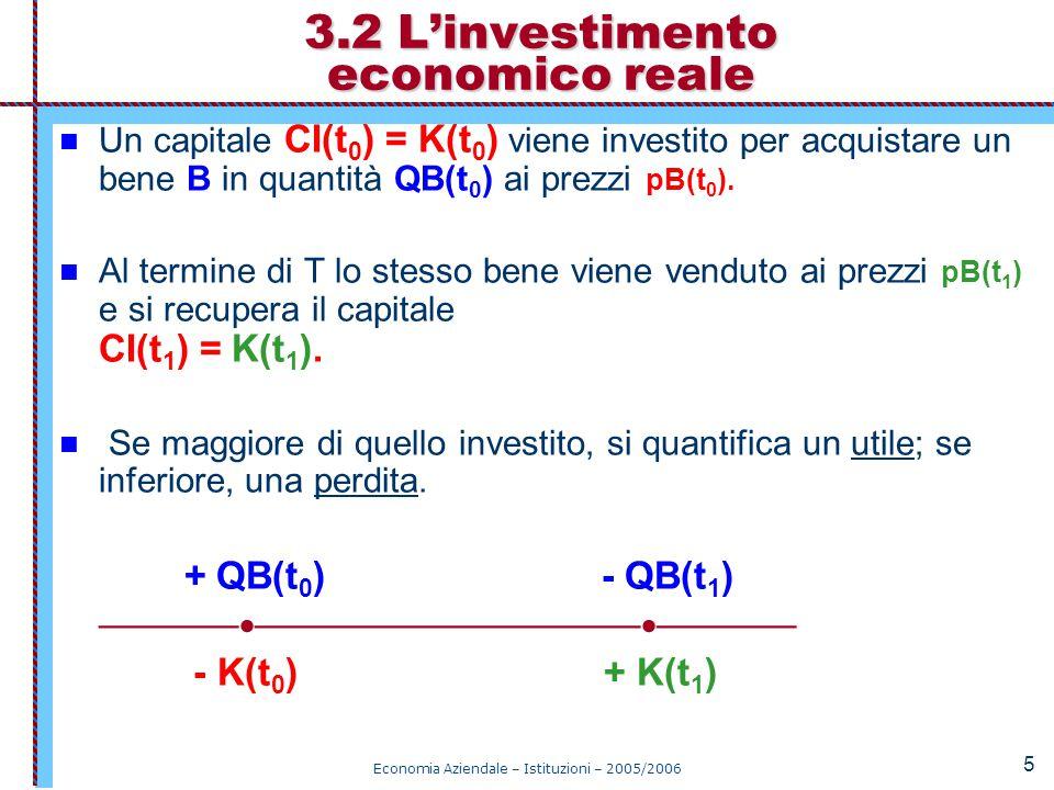 3.2 L'investimento economico reale
