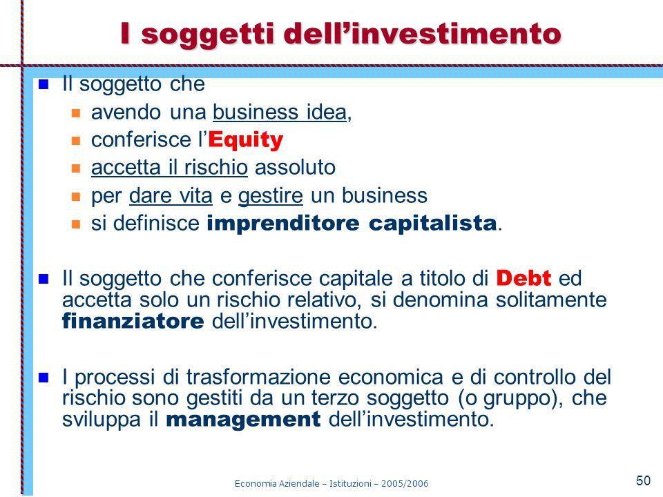 I soggetti dell'investimento