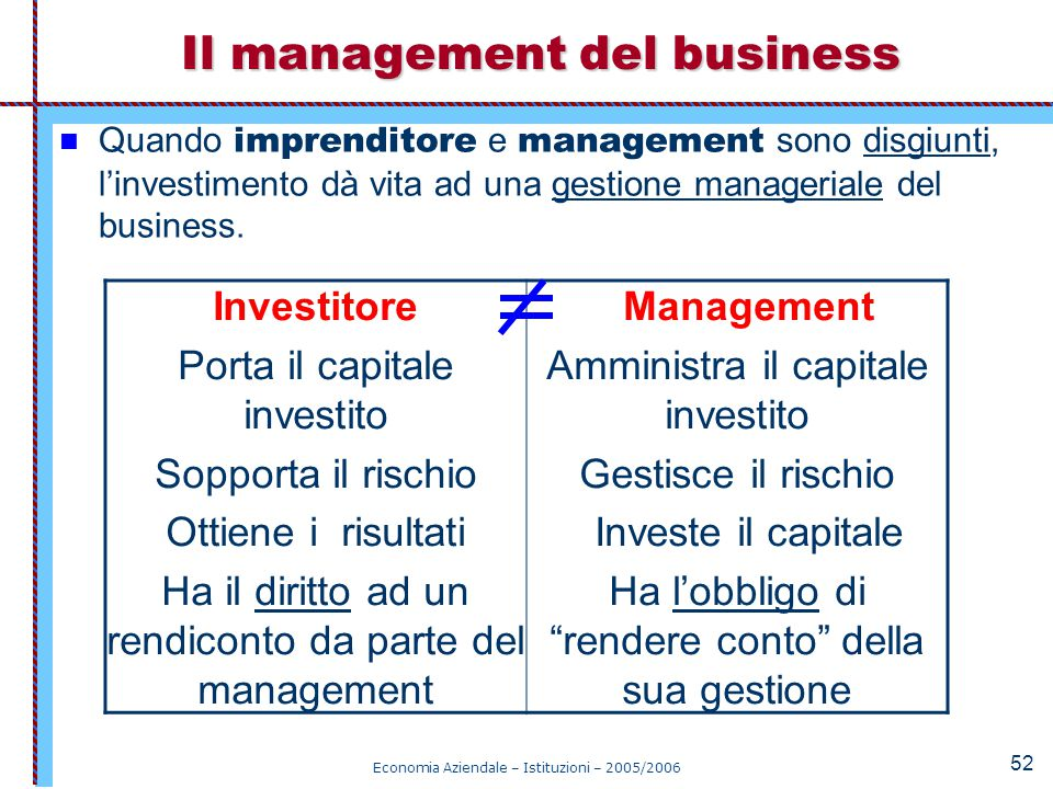 Il management del business