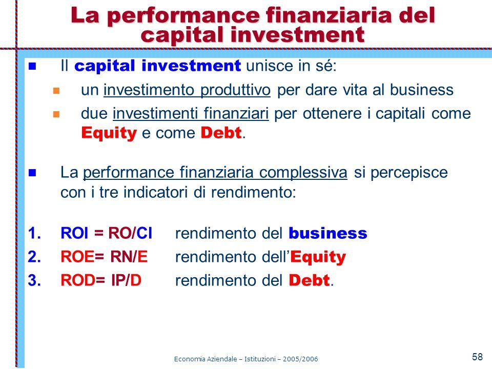 La performance finanziaria del capital investment