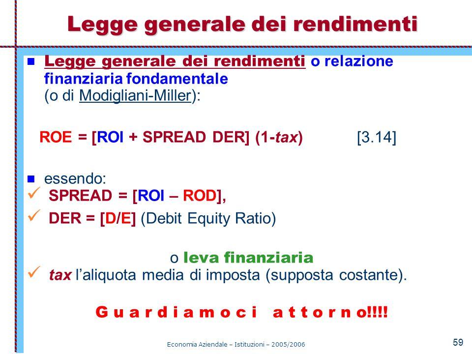 Legge generale dei rendimenti
