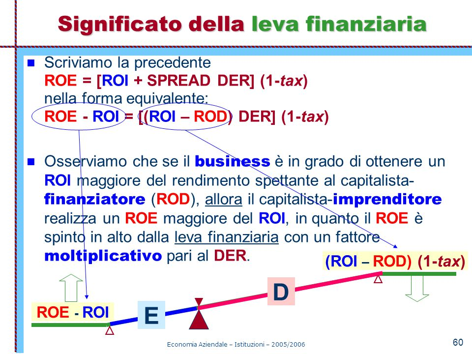 Significato della leva finanziaria